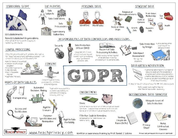 Executive Protection Websites