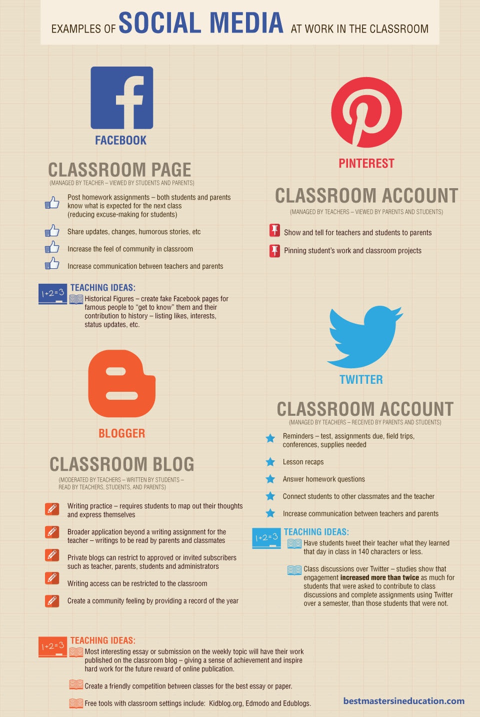 examples-of-social-media-in-the-classroom-ideas-cred