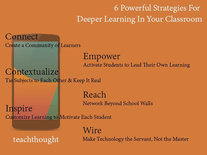 6-strategies-deeper-learning-classroom-o