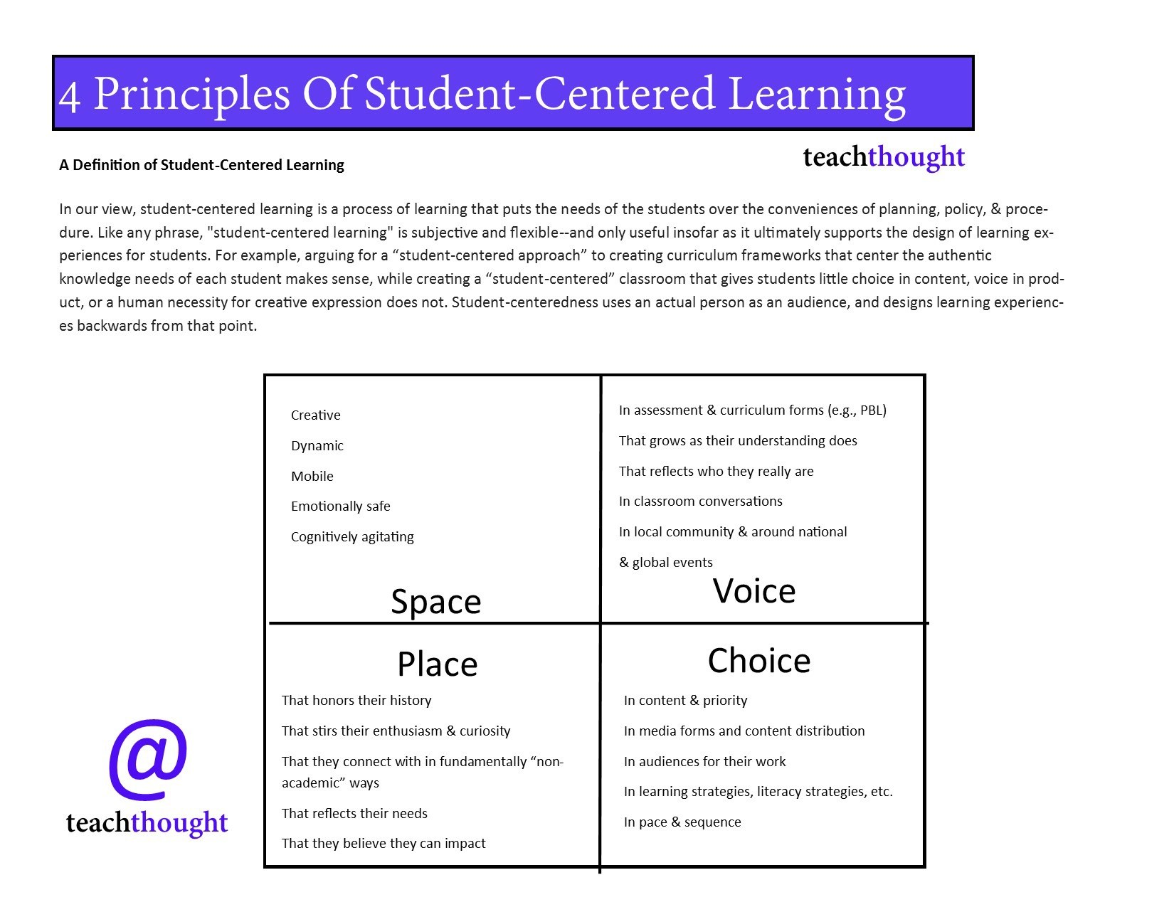 4 Unique Principles Of Student Centered Learning