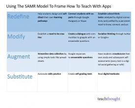 how-to-teach-with-apps-fi-medium