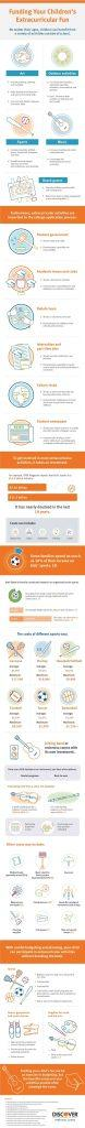 summer-activities-for-kids-infographic-how-to-fund-them