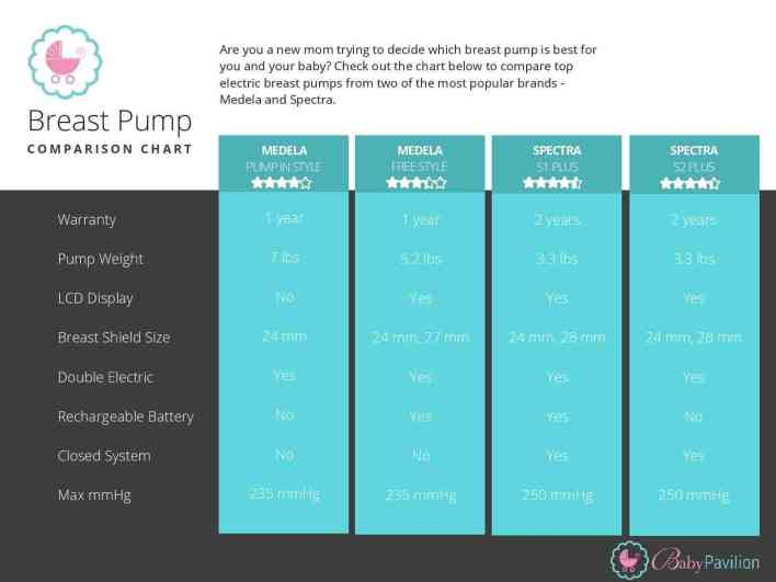 breast-pump-comparison-chart
