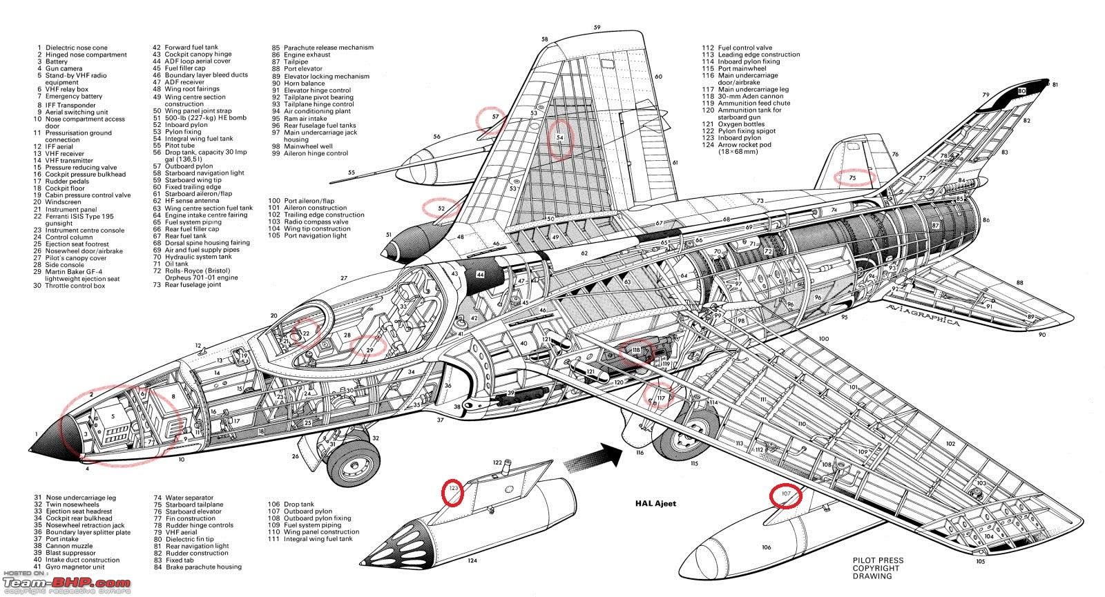 Military Aircrafts Designs And Concepts