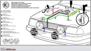 Headlight Lens Pattern  School Me Please | IH8MUD Forum