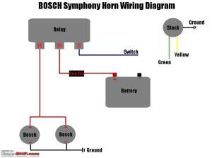 Power Horns!  Page 34  TeamBHP