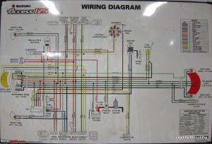 Wiring diagrams of Indian twowheelers  TeamBHP