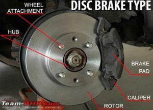 Brake Caliper Location  How do engineers decide on its