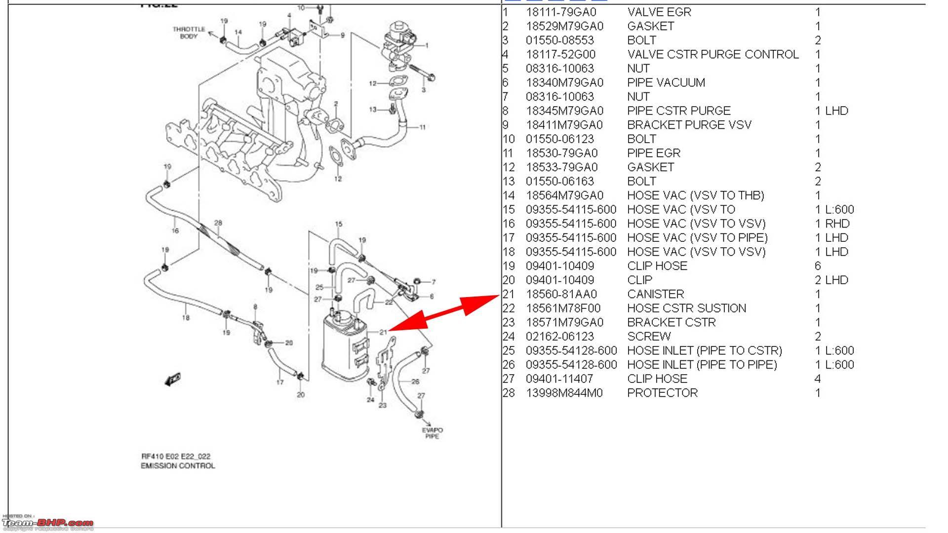 Ford Ikon Service Manual