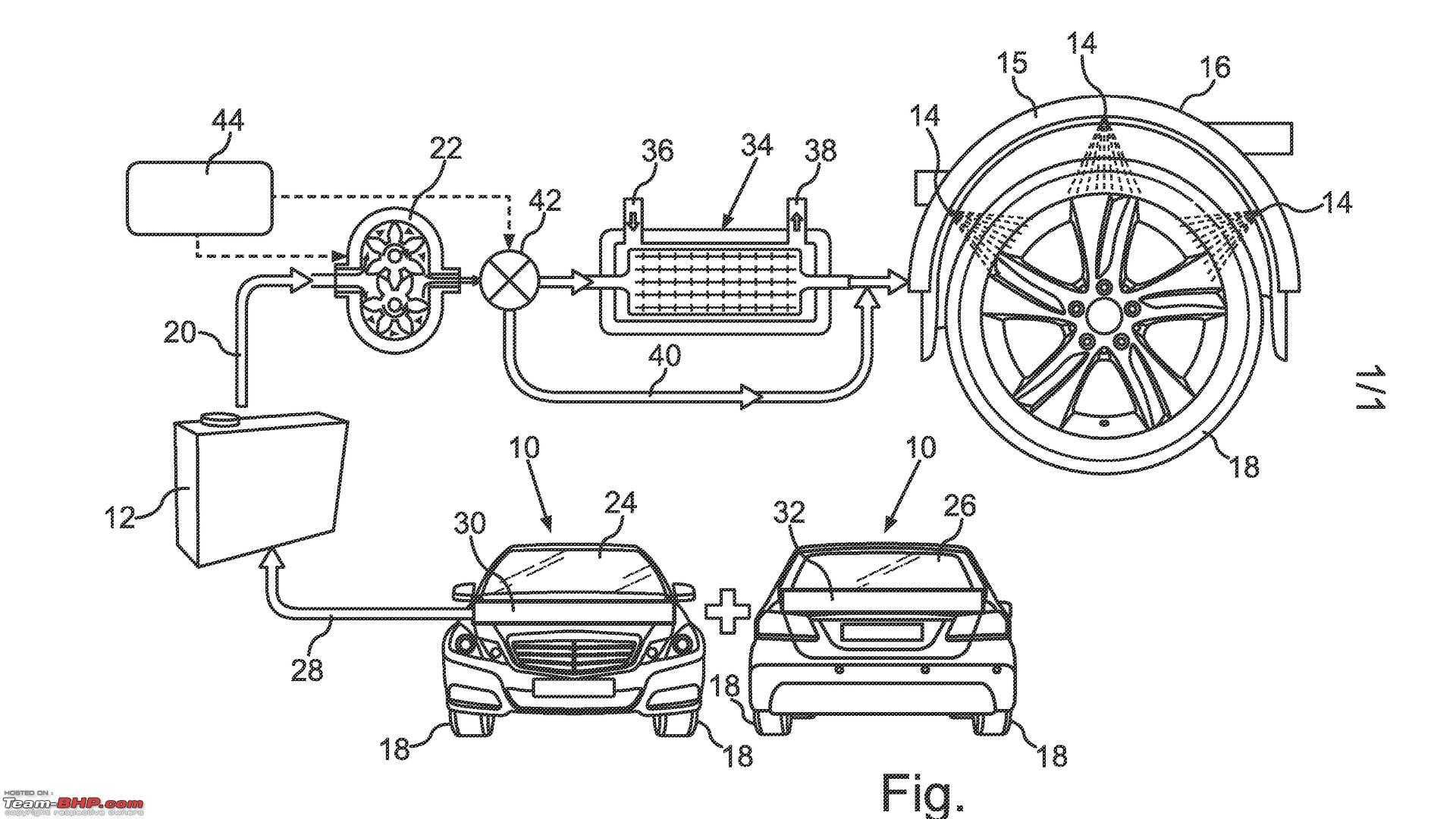 Mercedes Patents Water Cooling System For Tyres