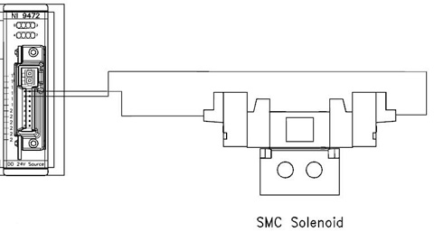 DoubleSolenoidBumperWiring?resize\=480%2C267 axt100 ds25 015 wiring wiring diagram simonand solenoid valve wiring schematic at panicattacktreatment.co