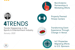 4TRENDS, sports business trends, women in sports, 4TRENDS January 2020, sports business news, sports business, sportsbiz