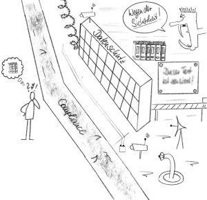 23 Wege, um eine (agile) Transformation an die Wand zu fahren. Weg 15: Baue viele Hürden!
