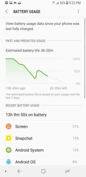 Samsung Battery Details