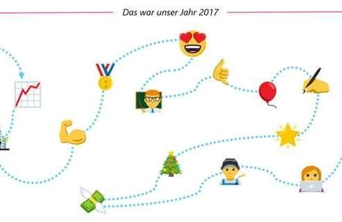 Smileys symbolisieren beim Jahresrückblick die Highlights 2017