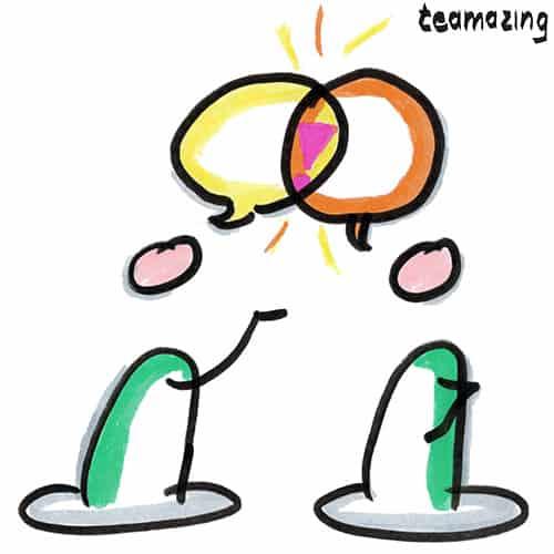 Was ist Kommunikation?