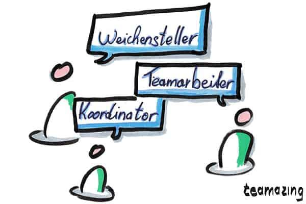 Was ist eine kommunikationsorientierte Teamrolle?