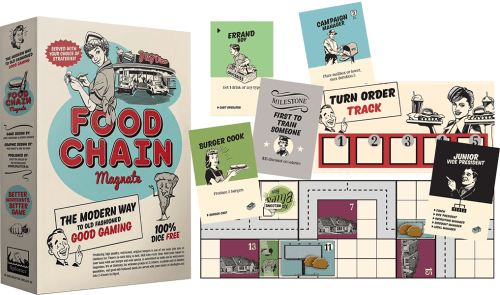 food-chain-magnate-overview