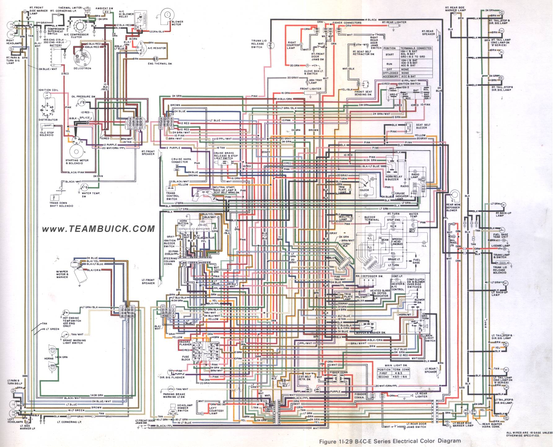 Buick B C E Series Wiring Diagram