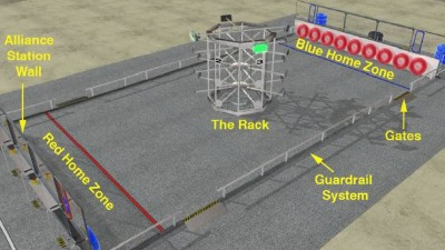 Image result for first rack and roll