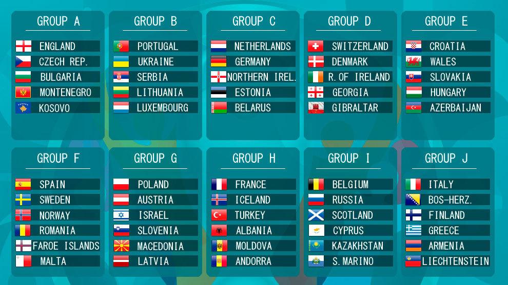 Így lehet kijutni a 2020-as Európa-bajnokságra!