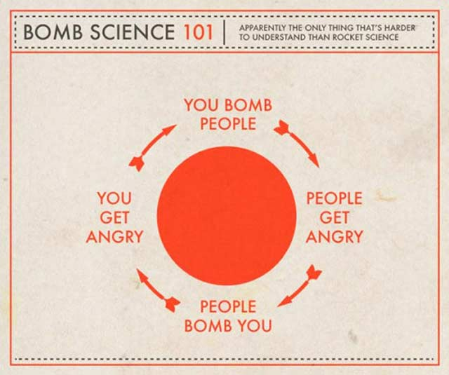 31 funny pics & Memes ~ Bomb Science 101 ~ People get angry