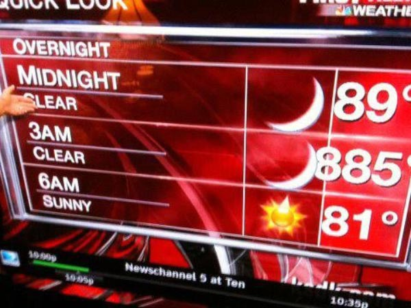 27 You Had One Job Fails ~ news weather forecast 885 degrees