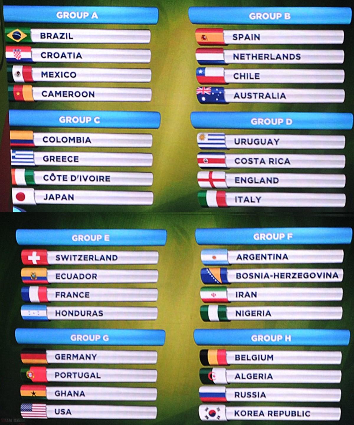 Fifa World Cup Teammelli