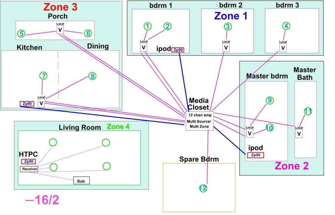 music man stingray b wiring diagram g10 guitar amp wire
