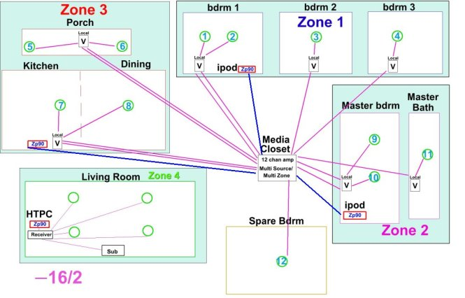 sonos system setup diagram all about repair and wiring collections sonos system setup diagram sonos system wiring diagram sonos system wiring diagram diagrams schematics ideas