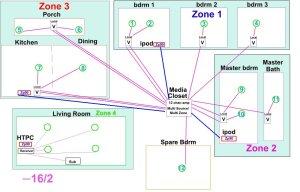 New HTD Lync WholeHouse Audio System  AVS Forum | Home