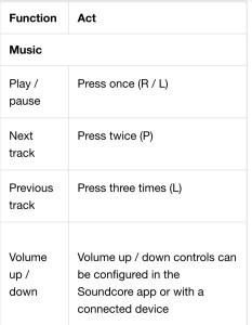 Controls of anker Soundcore Liberty 2 pro