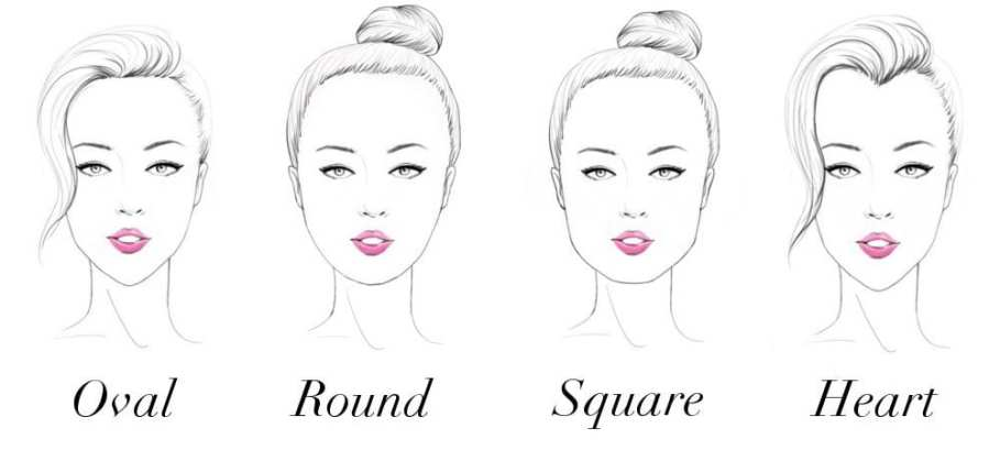 Chart of the four basic face shapes. Oval, Round, Square, Heart