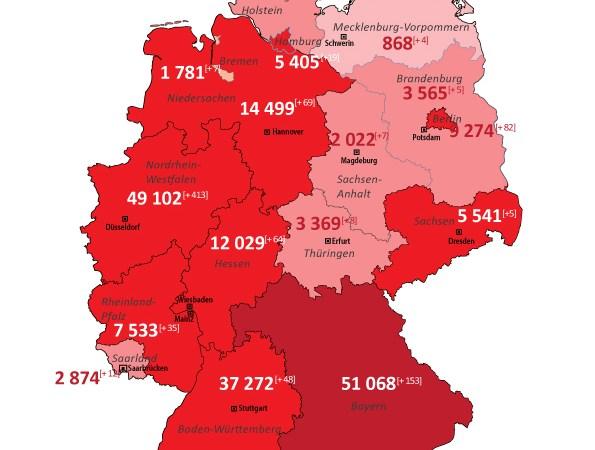 Coronavirus in Deutschland : 625 Neuerkrankungen in den letzen 24 Stunden
