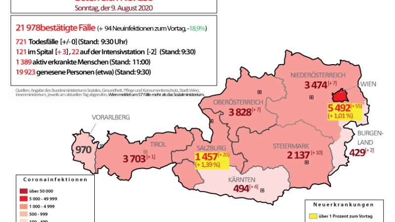 Coronavirus in Österreich : Salzburg und Wien mit über 1 Prozent Neuerkrankungen in 24 Stunden