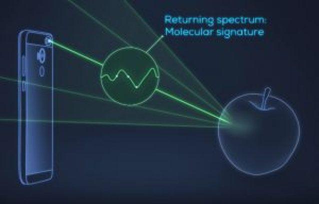 Material-sensing-smartphone