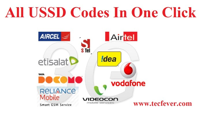 All USSD Codes In One Click