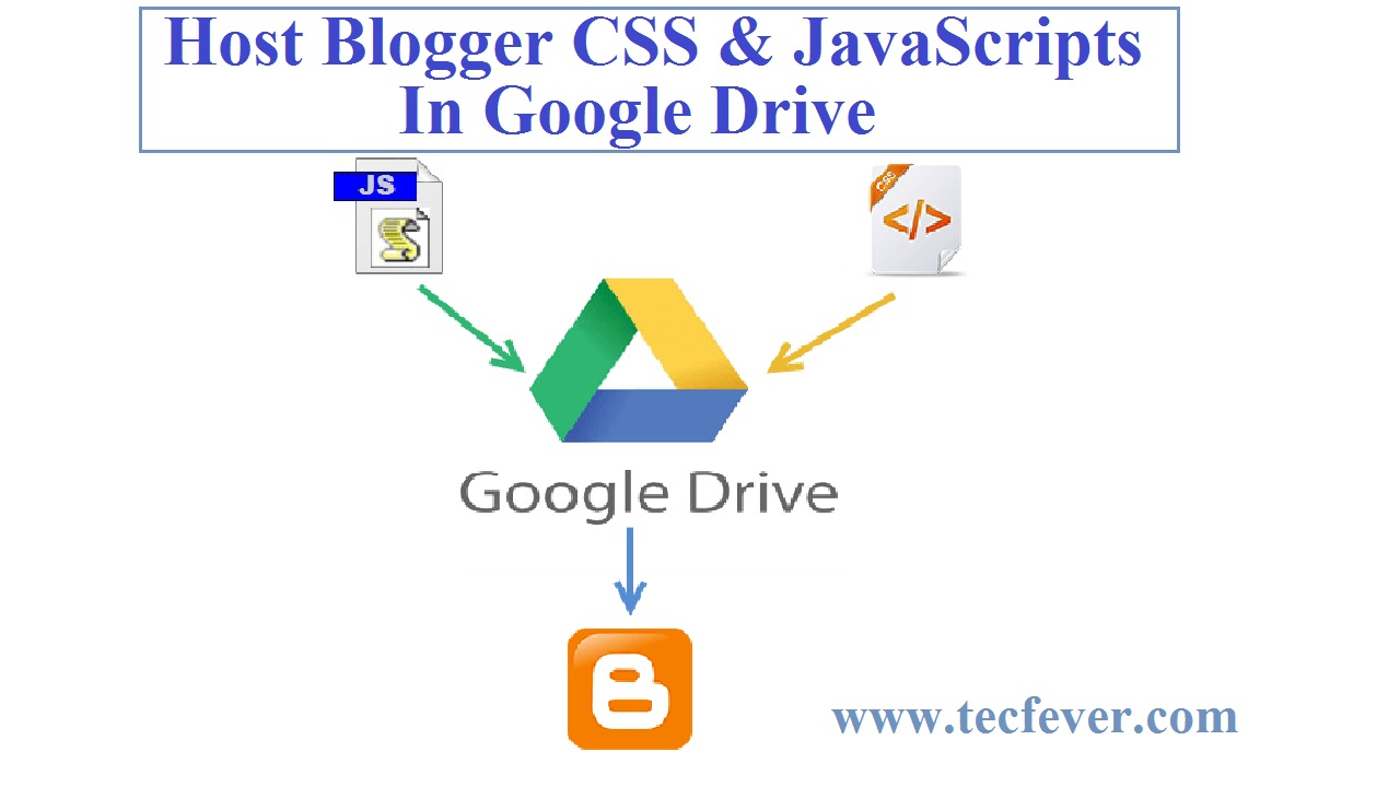 Host your blogger css and javascript in google drive tec fever host your blogger css and javascript in google drive ccuart Images