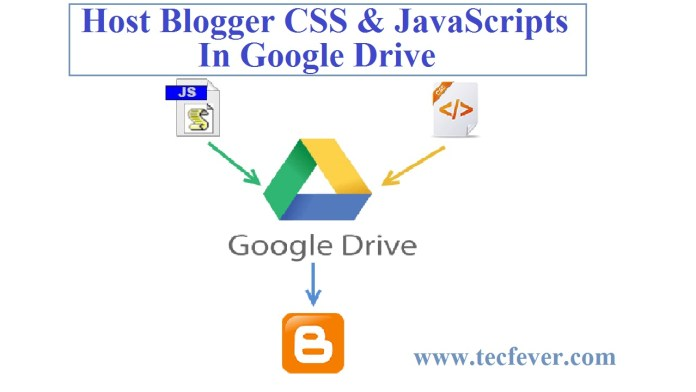 Host Your Blogger CSS And JavaScript In Google Drive