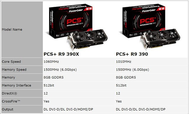 PowerColor PCS+ R9/ R7 300 Series officially launch- Whole New Era is Finally Opened! 8