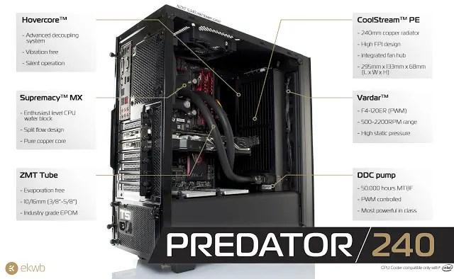EK Water Blocks Announces EK Predator AIO CPU Cooler 12
