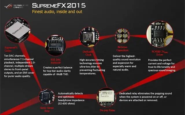 ASUS Republic of Gamers Announces Maximus VIII Z170 Series 13
