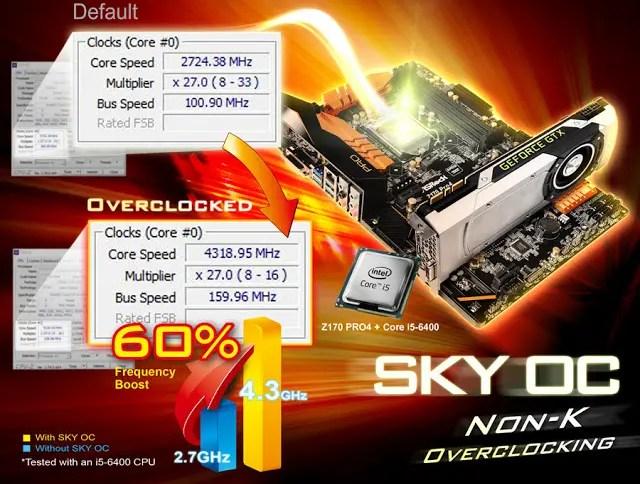 ASRock SKY OC Unlocks Skylake Non-K CPUs Making Them Overclockable 2