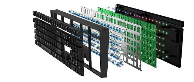 Cooler Master unleashes MasterKeys Pro Series Keyboards 15