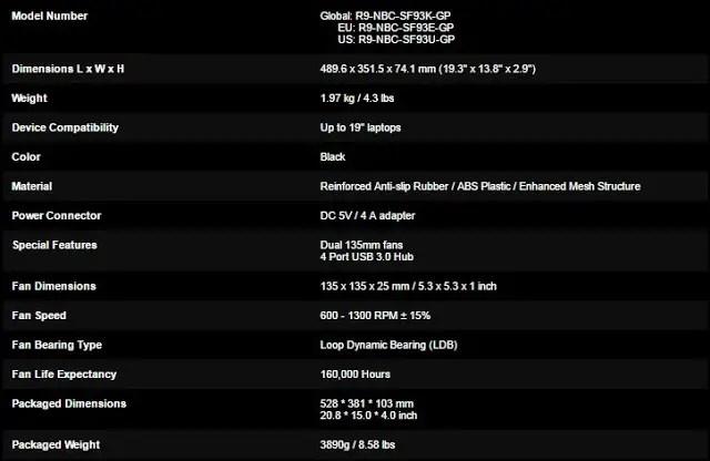 Unboxing & Review: Cooler Master SF-19 V2 USB 3.0 Gaming Laptop Cooler 36