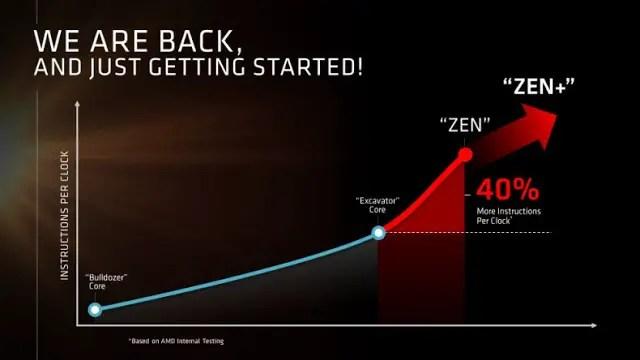 "AMD's Latest ""Zen"" Offers 40% More Performance Over ""Excavator"" 1"