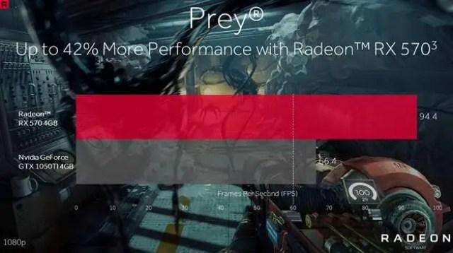 AMD Showoffs Performance Improvement On Bethesda's Prey With Radeon Software Crimson ReLive Edition 17.5.1 12