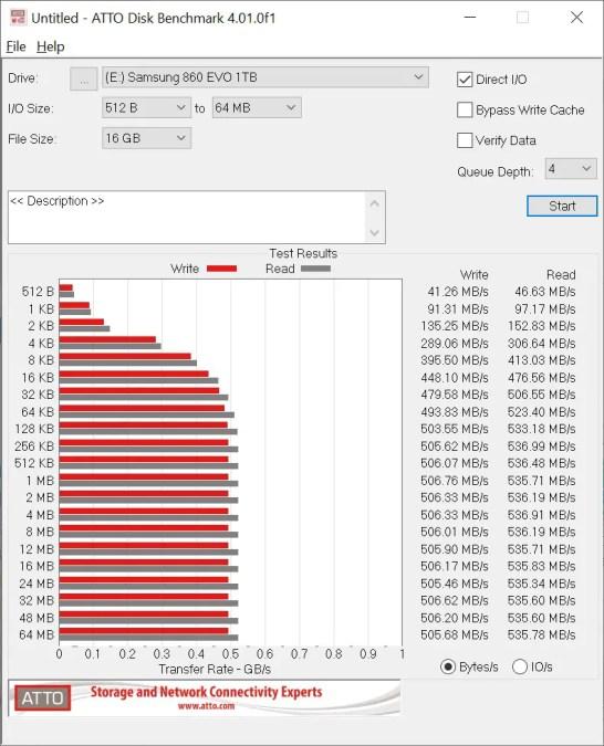 ATTO Disk Benchmark Samsung 860 EVO 16GB (2)