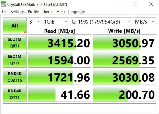 PCIe Gen4 SSD Storage Test