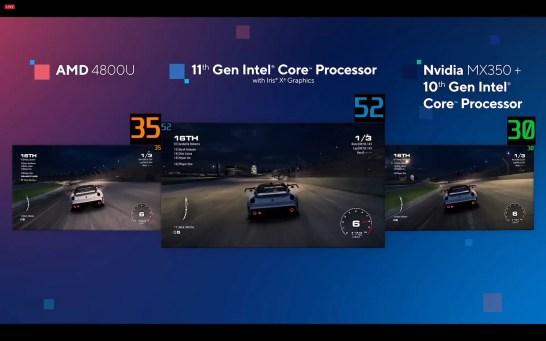 Intel 11th Gen CPU 4